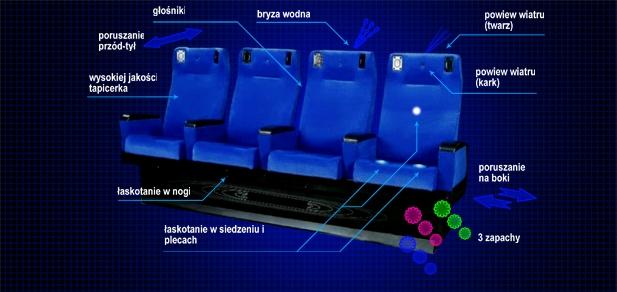 Seven Kino